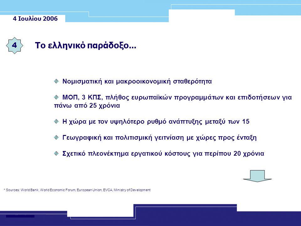 4 Ιουλίου 2006 Το ελληνικό παράδοξο... 4 * Sources: World Bank, World Economic Forum, European Union, EVCA, Ministry of Development Νομισματική και μα