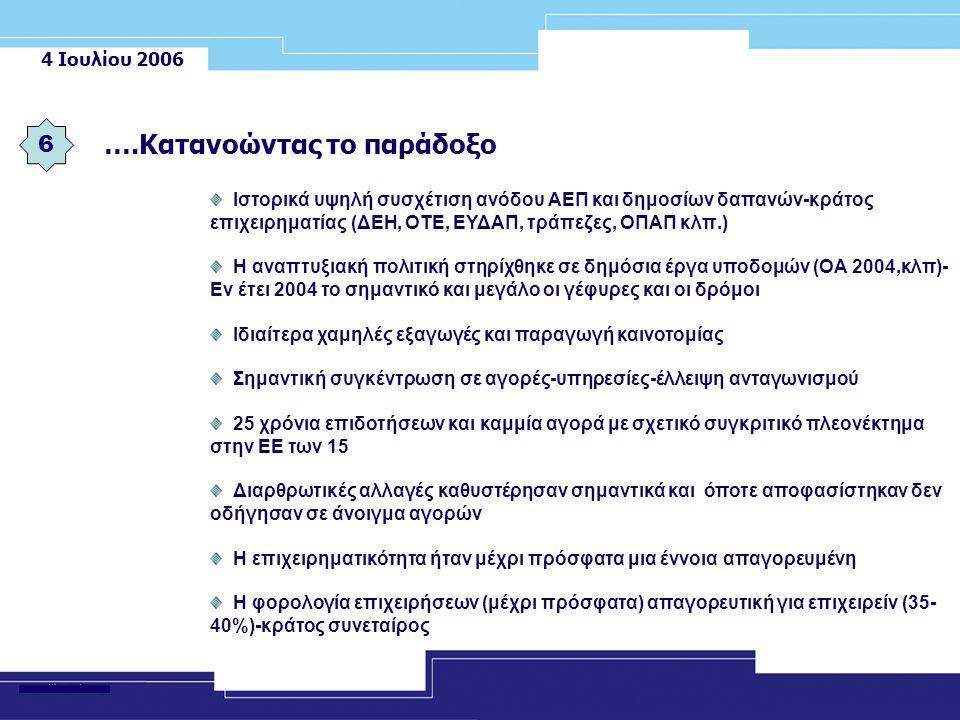 4 Ιουλίου 2006 6 ….Κατανοώντας το παράδοξο Ιστορικά υψηλή συσχέτιση ανόδου ΑΕΠ και δημοσίων δαπανών-κράτος επιχειρηματίας (ΔΕΗ, ΟΤΕ, ΕΥΔΑΠ, τράπεζες,
