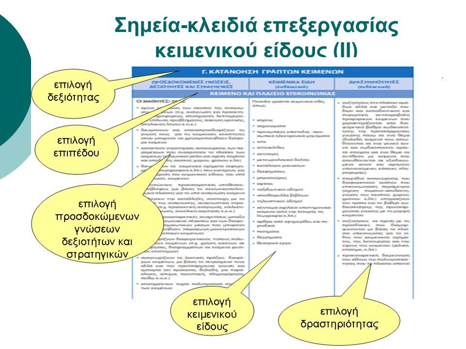 Σημεία-κλειδιά επεξεργασίας κειμενικού είδους (ΙΙ)