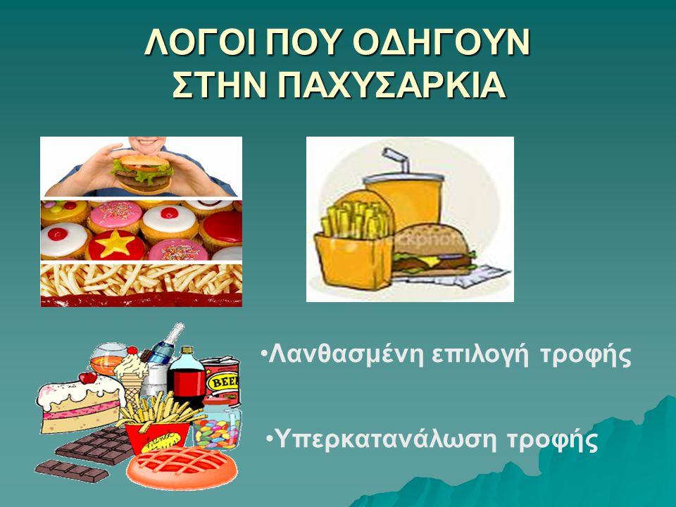 ΛΟΓΟΙ ΠΟΥ ΟΔΗΓΟΥΝ ΣΤΗΝ ΠΑΧΥΣΑΡΚΙΑ Υπερκατανάλωση τροφής Λανθασμένη επιλογή τροφής