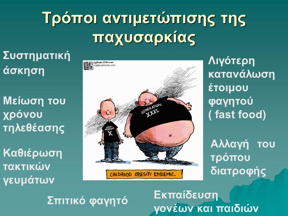 Τρόποι αντιμετώπισης της παχυσαρκίας Συστηματική άσκηση Μείωση του χρόνου τηλεθέασης Καθιέρωση τακτικών γευμάτων Σπιτικό φαγητό Λιγότερη κατανάλωση έτοιμου φαγητού ( fast food) Αλλαγή του τρόπου διατροφής Εκπαίδευση γονέων και παιδιών