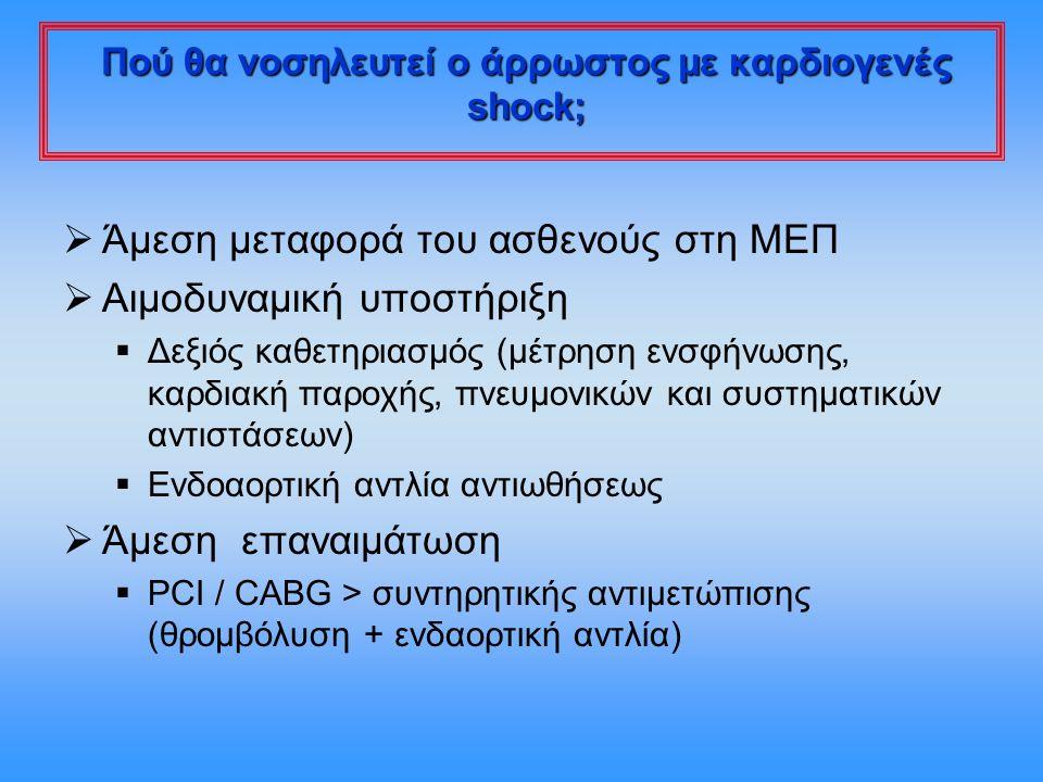 Πού θα νοσηλευτεί ο άρρωστος με καρδιογενές shock;  Άμεση μεταφορά του ασθενούς στη ΜΕΠ  Αιμοδυναμική υποστήριξη  Δεξιός καθετηριασμός (μέτρηση ενσ