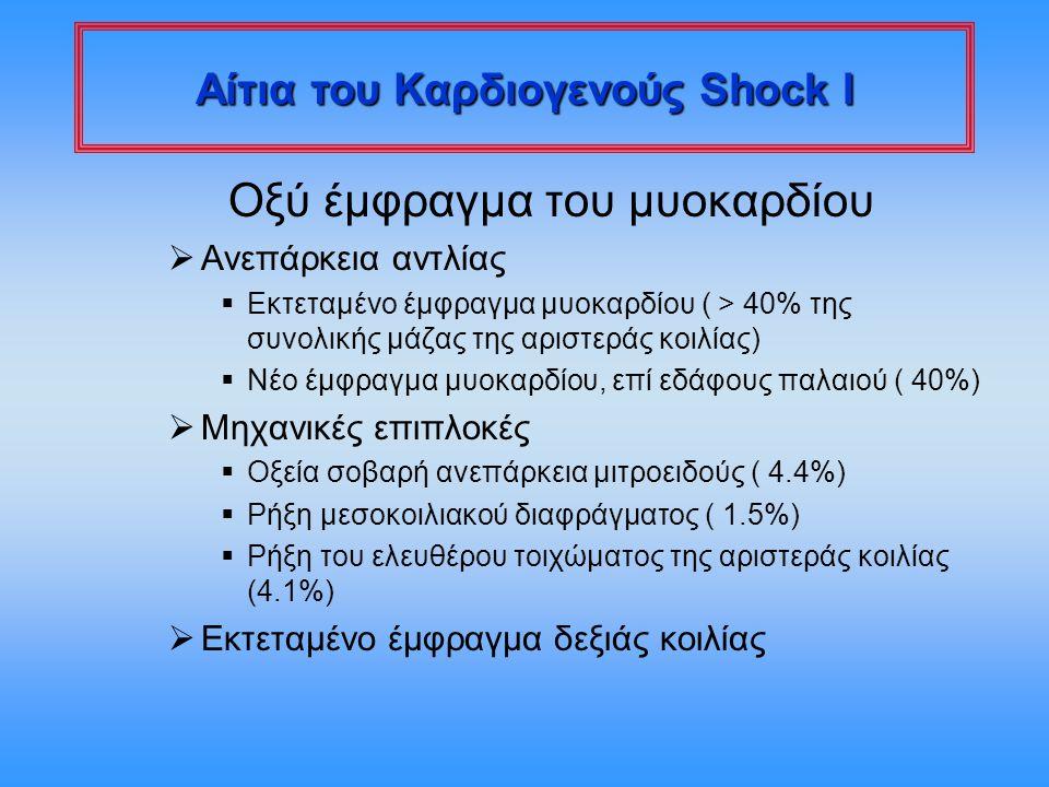 Πού θα νοσηλευτεί ο άρρωστος με καρδιογενές shock;  Άμεση μεταφορά του ασθενούς στη ΜΕΠ  Αιμοδυναμική υποστήριξη  Δεξιός καθετηριασμός (μέτρηση ενσφήνωσης, καρδιακή παροχής, πνευμονικών και συστηματικών αντιστάσεων)  Ενδοαορτική αντλία αντιωθήσεως  Άμεση επαναιμάτωση  PCI / CABG > συντηρητικής αντιμετώπισης (θρομβόλυση + ενδαορτική αντλία)