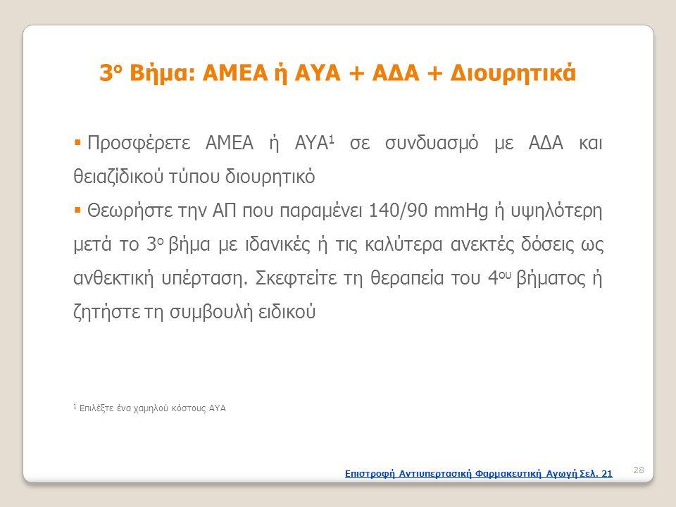  Προσφέρετε ΑΜΕΑ ή AΥΑ 1 σε συνδυασμό με ΑΔΑ και θειαζίδικού τύπου διουρητικό  Θεωρήστε την ΑΠ που παραμένει 140/90 mmHg ή υψηλότερη μετά το 3 ο βήμ