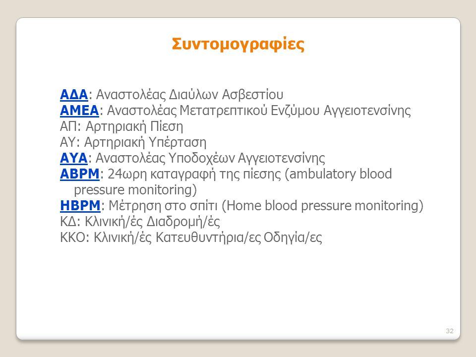 ΑΔΑΑΔΑ: Αναστολέας Διαύλων Ασβεστίου ΑΜΕΑΑΜΕΑ: Αναστολέας Μετατρεπτικού Ενζύμου Αγγειοτενσίνης ΑΠ: Αρτηριακή Πίεση ΑΥ: Αρτηριακή Υπέρταση ΑΥΑΑΥΑ: Ανασ