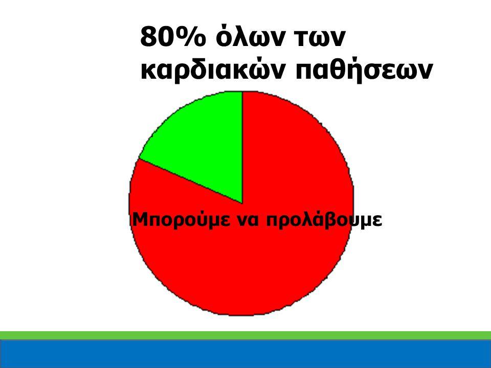 Μπορούμε να προλάβουμε 80% όλων των καρδιακών παθήσεων
