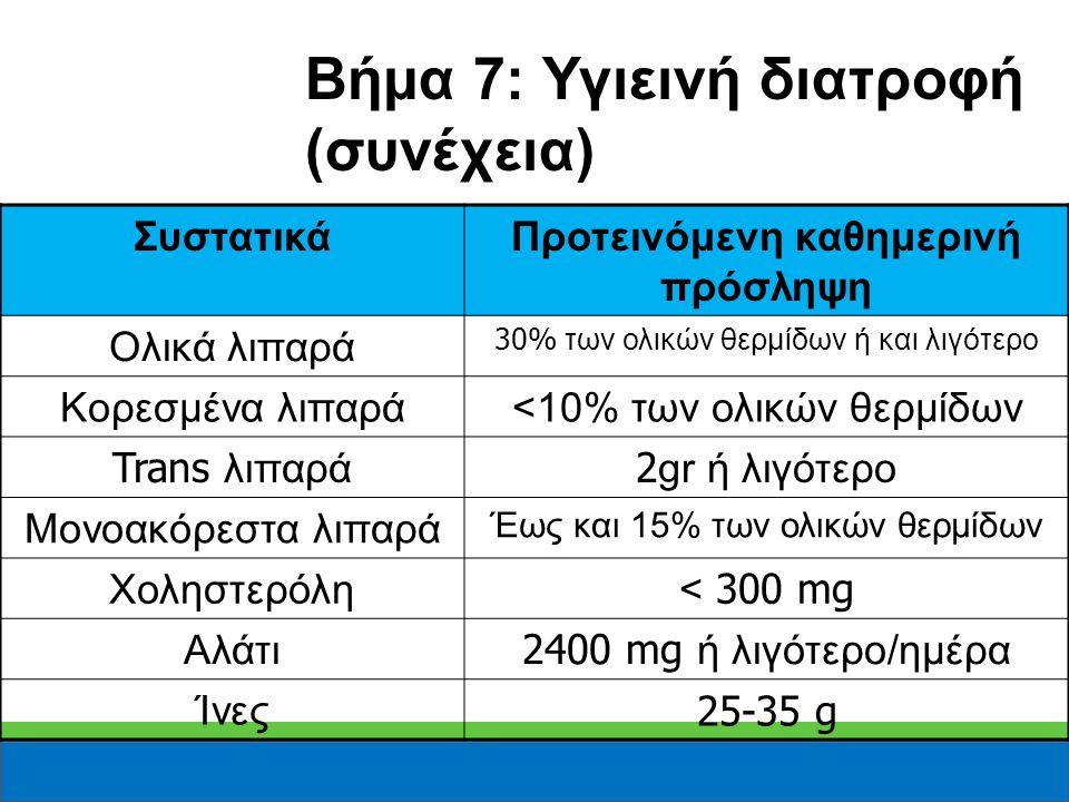 ΣυστατικάΠροτεινόμενη καθημερινή πρόσληψη Ολικά λιπαρά 30% των ολικών θερμίδων ή και λιγότερο Κορεσμένα λιπαρά<10% των ολικών θερμίδων Trans λιπαρά 2