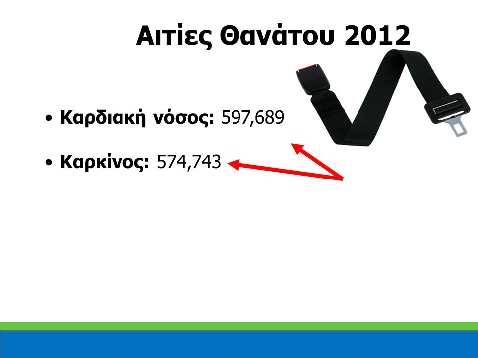 Αιτίες Θανάτου 2012 Καρδιακή νόσος: 597,689 Καρκίνος: 574,743