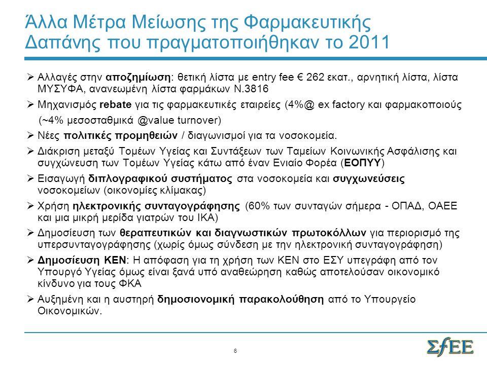 ΑΠΟΛΟΓΙΣΜΟΣ ΕΝΕΡΓΕΙΩΝ ΤΟΥ 2011 & ΠΡΟΤΕΙΝΟΜΕΝΟ ΠΡΟΓΡΑΜΜΑ ΔΡΑΣΗΣ/ΠΡΟΤΕΡΑΙΟΤΗΤΕΣ ΓΙΑ ΤΟ 2012 Athens, 23 March 2012 17 Προτεινόμενη διαδικασία προετοιμασίας έκδοσης δελτίου τιμών νέων φαρμάκων Hμέρα 1 Ημέρα 15 Ημέρα 45 Ημέρα 60 15 μέρες 30 μέρες 15 μέρες Γνωστοποίηση στις φαρμακευτικές εταιρείες να καταθέσουν φύλλα επαλήθευσης εντός 15 ημερολογιακών ημέρων Κατάθεση φύλλων επαλήθευσης από φαρμακευτικές εταιρείες στο Υ.Υ.