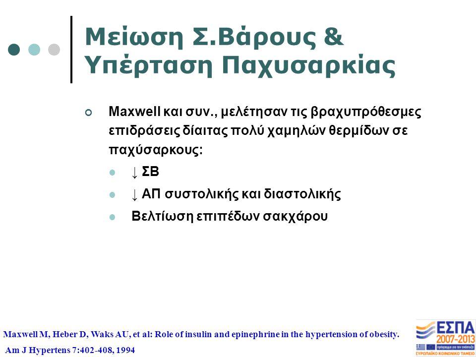 Μείωση Σ.Βάρους & Υπέρταση Παχυσαρκίας Maxwell και συν., μελέτησαν τις βραχυπρόθεσμες επιδράσεις δίαιτας πολύ χαμηλών θερμίδων σε παχύσαρκους: ↓ ΣΒ ↓ ΑΠ συστολικής και διαστολικής Βελτίωση επιπέδων σακχάρου Maxwell M, Heber D, Waks AU, et al: Role of insulin and epinephrine in the hypertension of obesity.