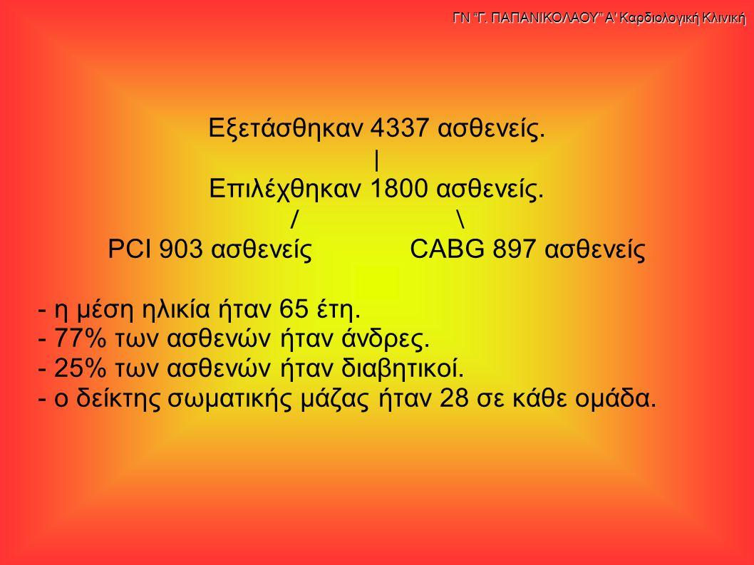 Εξετάσθηκαν 4337 ασθενείς. | Επιλέχθηκαν 1800 ασθενείς. /\ PCI 903 ασθενείς CABG 897 ασθενείς - η μέση ηλικία ήταν 65 έτη. - 77% των ασθενών ήταν άνδρ