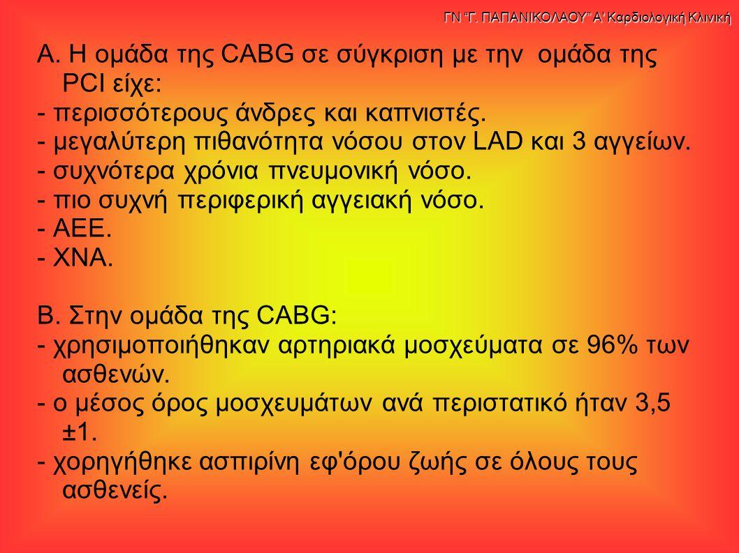 Α. Η ομάδα της CABG σε σύγκριση με την ομάδα της PCI είχε: - περισσότερους άνδρες και καπνιστές. - μεγαλύτερη πιθανότητα νόσου στον LAD και 3 αγγείων.