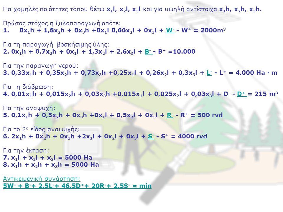 Για χαμηλές ποιότητες τόπου θέτω x 1 l, x 2 l, x 3 l και για υψηλή αντίστοιχα x 1 h, x 2 h, x 3 h.