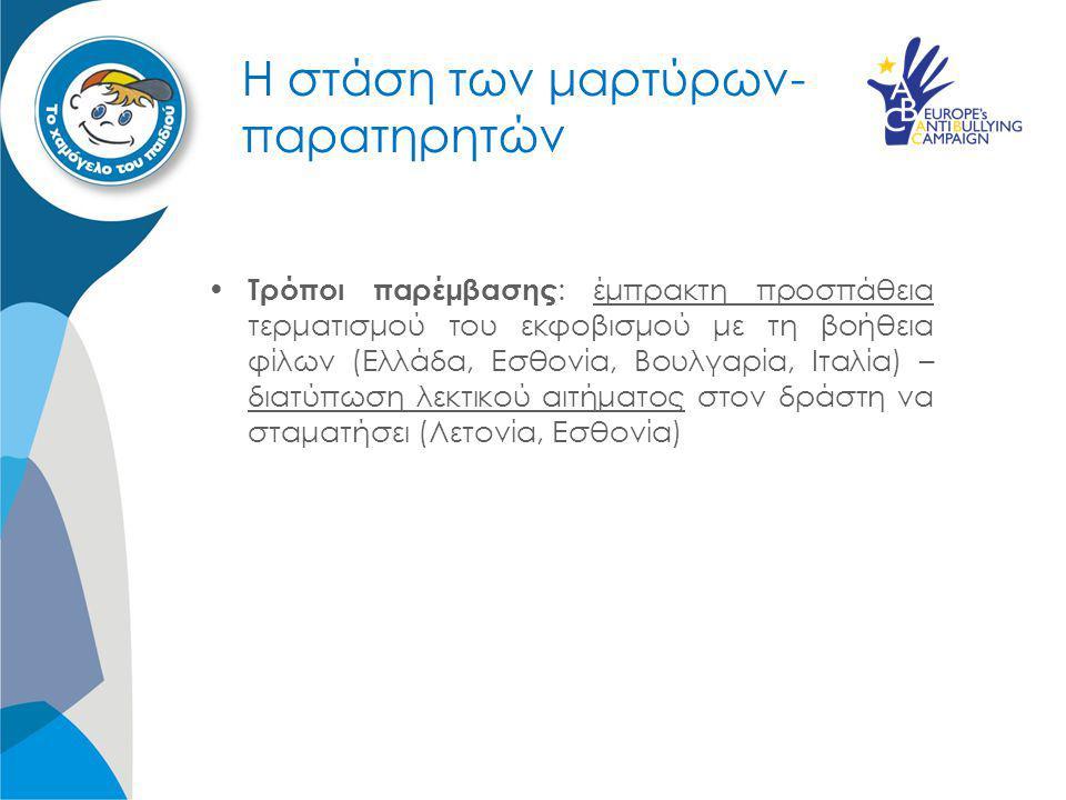 Η στάση των μαρτύρων- παρατηρητών Τρόποι παρέμβασης : έμπρακτη προσπάθεια τερματισμού του εκφοβισμού με τη βοήθεια φίλων (Ελλάδα, Εσθονία, Βουλγαρία, Ιταλία) – διατύπωση λεκτικού αιτήματος στον δράστη να σταματήσει (Λετονία, Εσθονία)