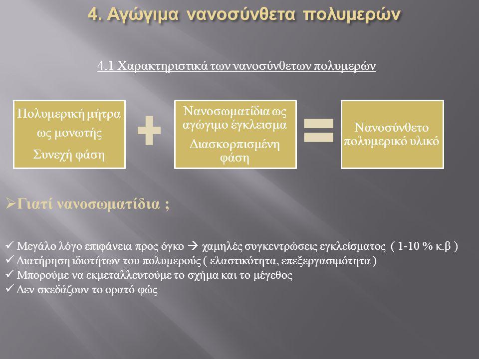 4.1 Χαρακτηριστικά των νανοσύνθετων πολυμερών  Γιατί νανοσωματίδια ; Πολυμερική μήτρα ως μονωτής Συνεχή φάση Νανοσωματίδια ως αγώγιμο έγκλεισμα Διασκ