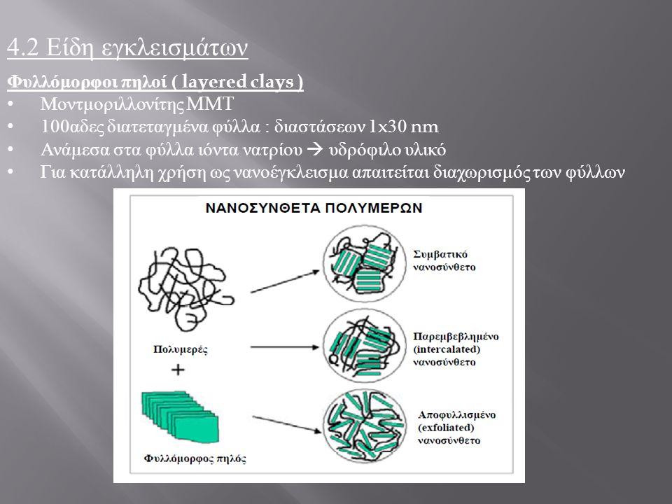 4.2 Είδη εγκλεισμάτων Φυλλόμορφοι πηλοί ( layered clays ) Μοντμοριλλονίτης MMT 100 αδες διατεταγμένα φύλλα : διαστάσεων 1x30 nm Ανάμεσα στα φύλλα ιόντα νατρίου  υδρόφιλο υλικό Για κατάλληλη χρήση ως νανοέγκλεισμα απαιτείται διαχωρισμός των φύλλων