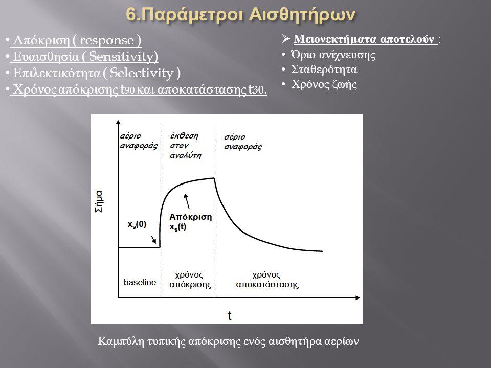 Καμπύλη τυπικής απόκρισης ενός αισθητήρα αερίων Απόκριση ( response ) Ευαισθησία ( Sensitivity) Επιλεκτικότητα ( Selectivity ) Χρόνος απόκρισης t 90 και αποκατάστασης t 30.