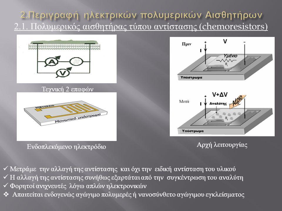 2.1. Πολυμερικός αισθητήρας τύπου αντίστασης (chemoresistors) Τεχνική 2 επαφών Ενδοπλεκόμεν o ηλεκτρόδιο Μετράμε την αλλαγή της αντίστασης και όχι την