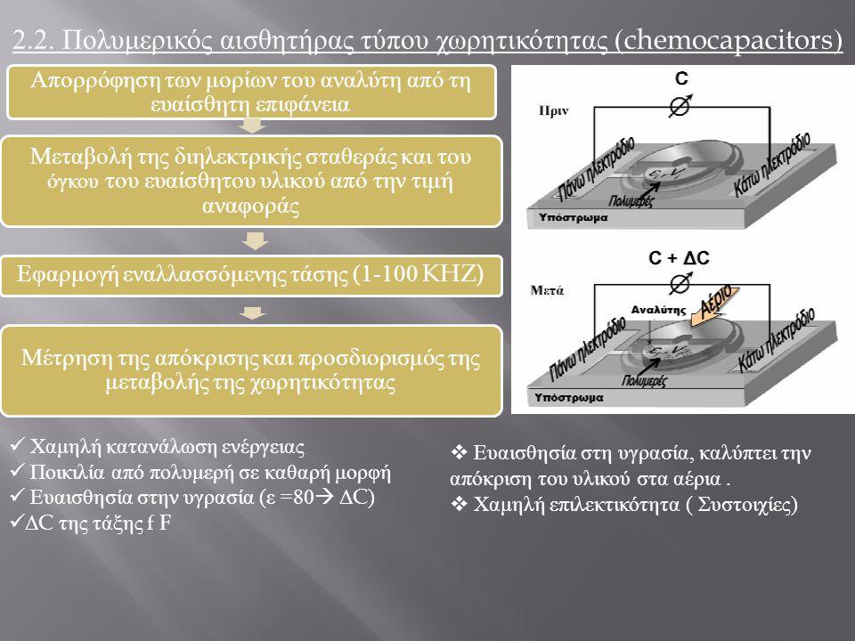 2.2. Πολυμερικός αισθητήρας τύπου χωρητικότητας (chemocapacitors) Απορρόφηση των μορίων του αναλύτη από τη ευαίσθητη επιφάνεια Μεταβολή της διηλεκτρικ