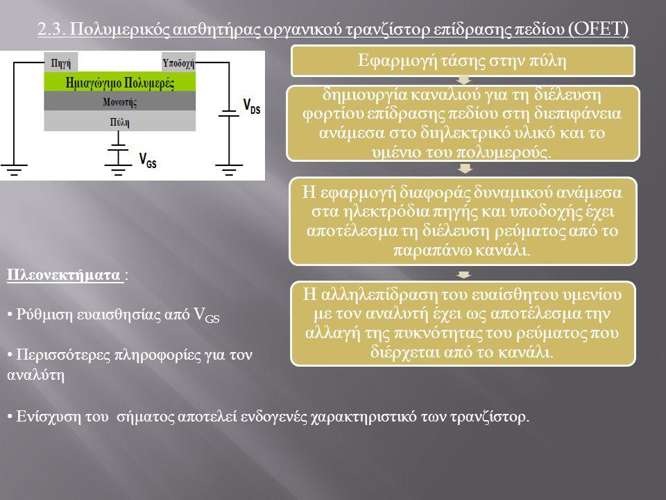 2.3. Πολυμερικός αισθητήρας οργανικού τρανζίστορ επίδρασης πεδίου (OFET) Εφαρμογή τάσης στην πύλη δημιουργία καναλιού για τη διέλευση φορτίου επίδραση