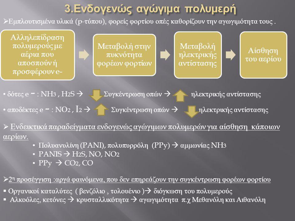 4.1 Χαρακτηριστικά των νανοσύνθετων πολυμερών  Γιατί νανοσωματίδια ; Πολυμερική μήτρα ως μονωτής Συνεχή φάση Νανοσωματίδια ως αγώγιμο έγκλεισμα Διασκορπισμένη φάση Νανοσύνθετο πολυμερικό υλικό Μεγάλο λόγο επιφάνεια προς όγκο  χαμηλές συγκεντρώσεις εγκλείσματος ( 1-10 % κ.