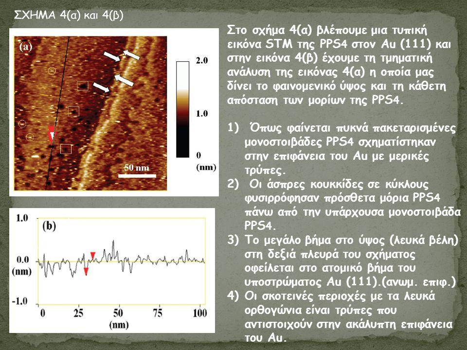 Στο σχήμα 4(α) βλέπουμε μια τυπική εικόνα STM της PPS 4 στον Au (111) και στην εικόνα 4(β) έχουμε τη τμηματική ανάλυση της εικόνας 4(α) η οποία μας δίνει το φαινομενικό ύψος και τη κάθετη απόσταση των μορίων της PPS 4.