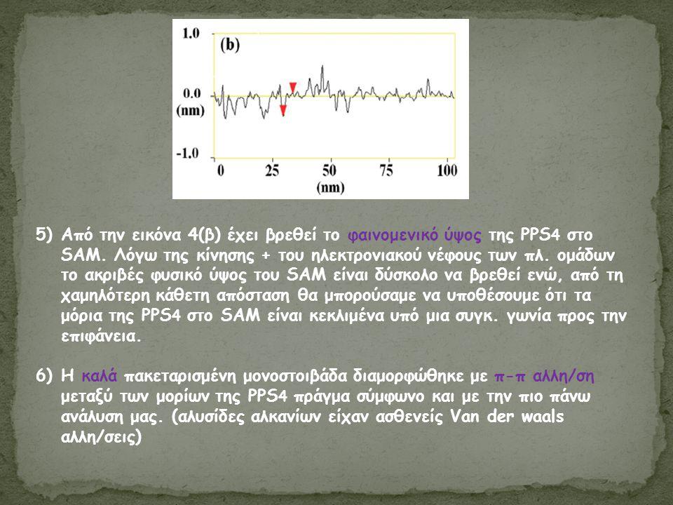 5)Από την εικόνα 4(β) έχει βρεθεί το φαινομενικό ύψος της PPS 4 στο SAM.