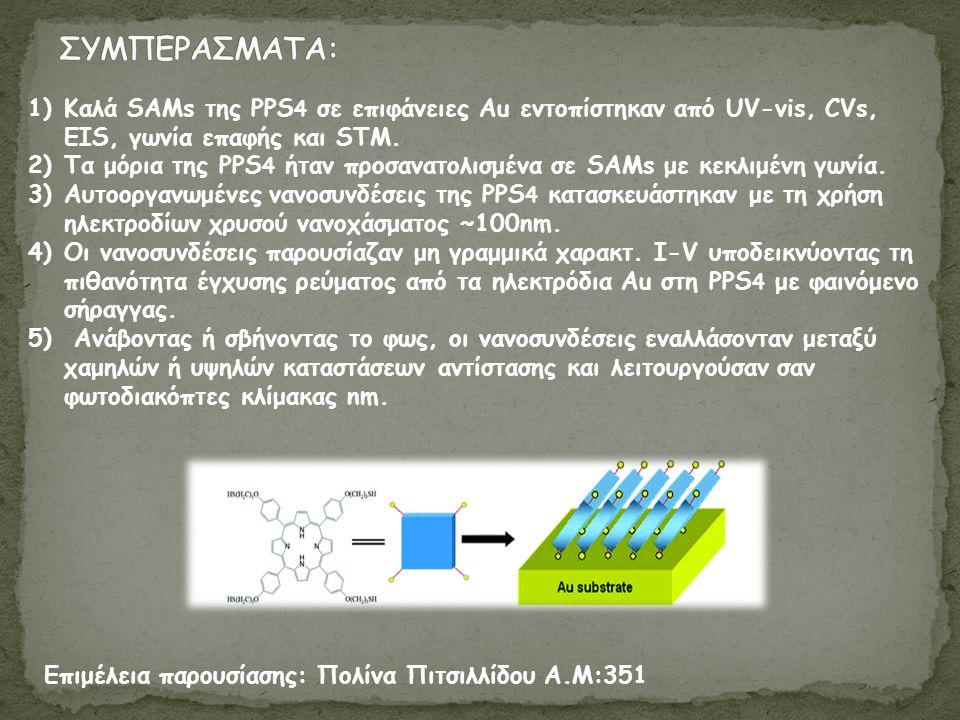 Επιμέλεια παρουσίασης: Πολίνα Πιτσιλλίδου Α.Μ:351 1)Καλά SAMs της PPS 4 σε επιφάνειες Au εντοπίστηκαν από UV-vis, CVs, EIS, γωνία επαφής και STM.