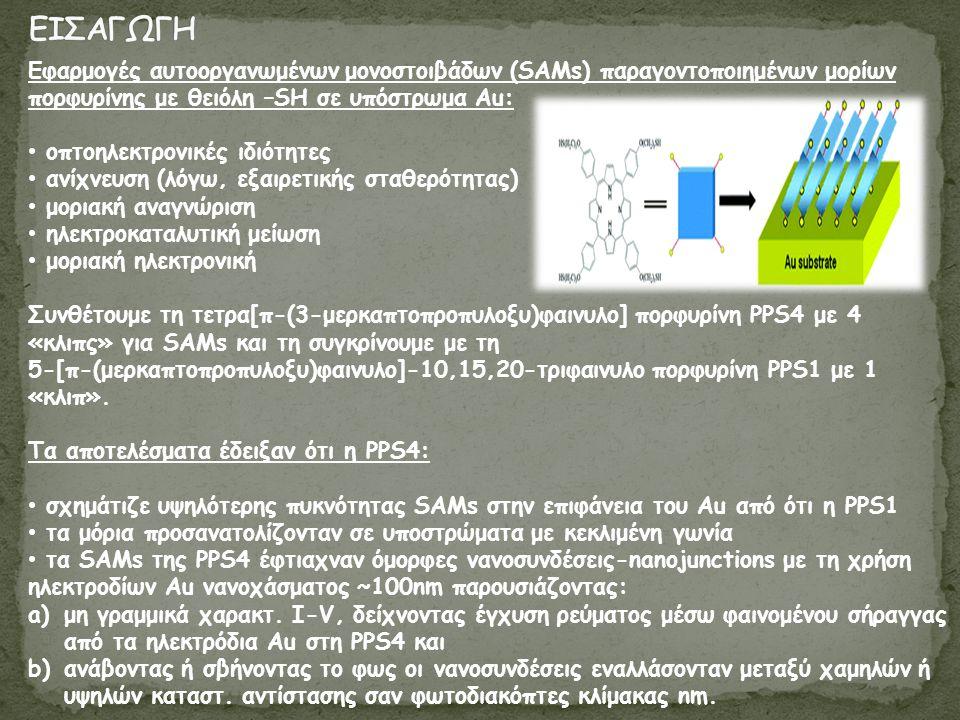 Εφαρμογές αυτοοργανωμένων μονοστοιβάδων (SAMs) παραγοντοποιημένων μορίων πορφυρίνης με θειόλη –SH σε υπόστρωμα Au: οπτοηλεκτρονικές ιδιότητες ανίχνευση (λόγω, εξαιρετικής σταθερότητας) μοριακή αναγνώριση ηλεκτροκαταλυτική μείωση μοριακή ηλεκτρονική Συνθέτουμε τη τετρα[π-(3-μερκαπτοπροπυλοξυ)φαινυλο] πορφυρίνη PPS4 με 4 «κλιπς» για SAMs και τη συγκρίνουμε με τη 5-[π-(μερκαπτοπροπυλοξυ)φαινυλο]-10,15,20-τριφαινυλο πορφυρίνη PPS1 με 1 «κλιπ».