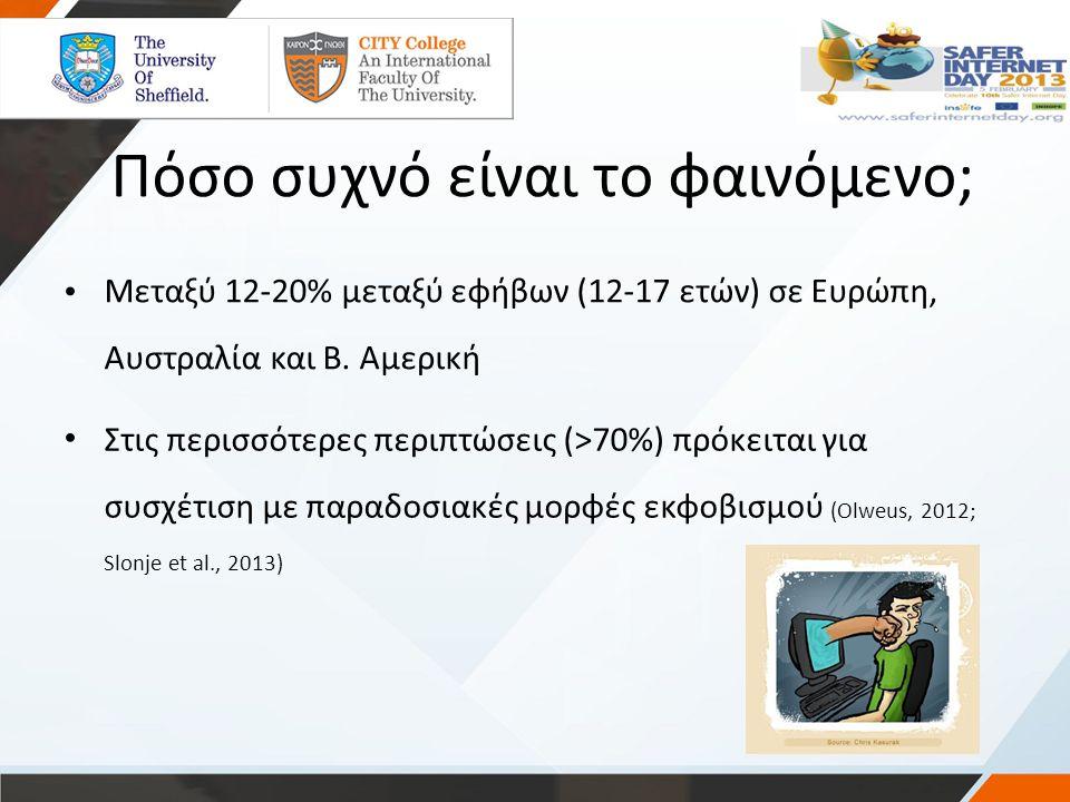 Πόσο συχνό είναι το φαινόμενο; Μεταξύ 12-20% μεταξύ εφήβων (12-17 ετών) σε Ευρώπη, Αυστραλία και Β. Αμερική Στις περισσότερες περιπτώσεις (>70%) πρόκε
