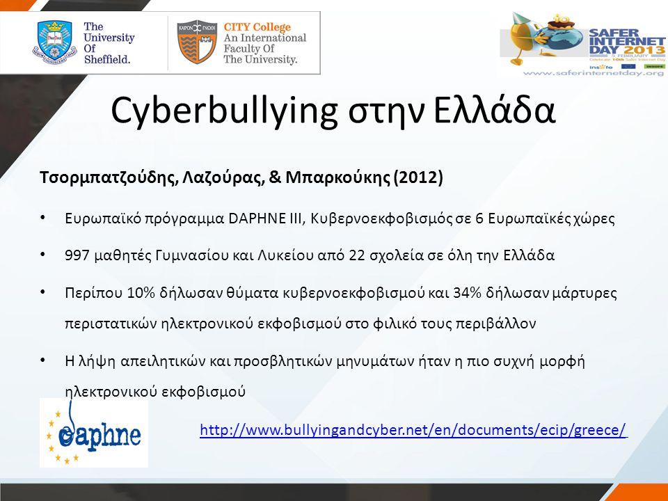 Cyberbullying στην Ελλάδα Τσορμπατζούδης, Λαζούρας, & Μπαρκούκης (2012) Ευρωπαϊκό πρόγραμμα DAPHNE III, Κυβερνοεκφοβισμός σε 6 Ευρωπαϊκές χώρες 997 μα