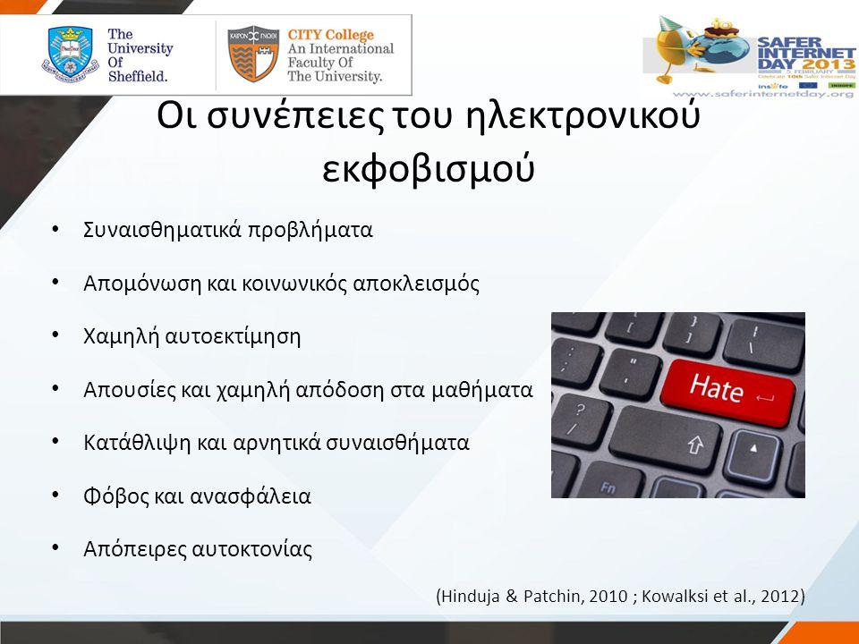 Οι συνέπειες του ηλεκτρονικού εκφοβισμού Συναισθηματικά προβλήματα Απομόνωση και κοινωνικός αποκλεισμός Χαμηλή αυτοεκτίμηση Απουσίες και χαμηλή απόδοσ