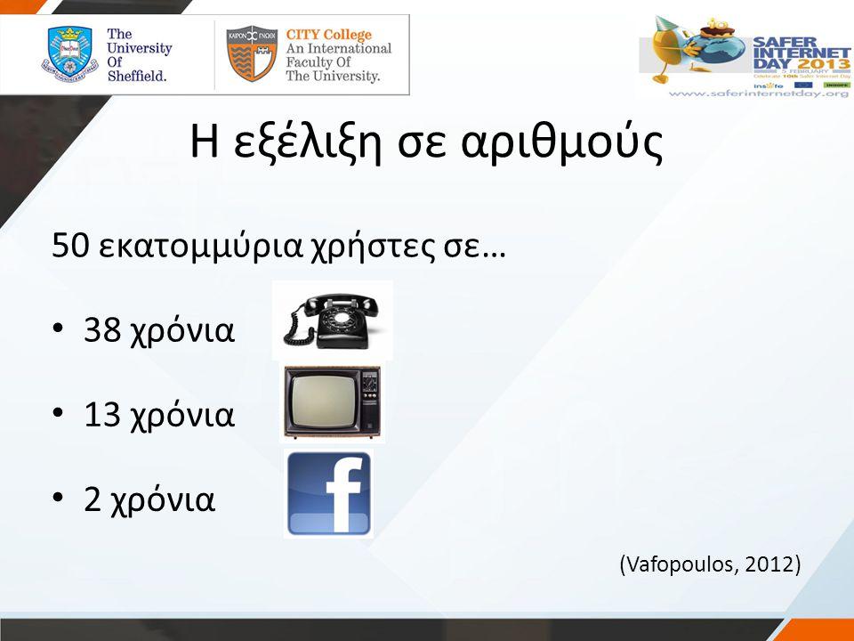 Η εξέλιξη σε αριθμούς 50 εκατομμύριαχρήστεςσε… 38 χρόνια 13 χρόνια 2 χρόνια (Vafopoulos, 2012)