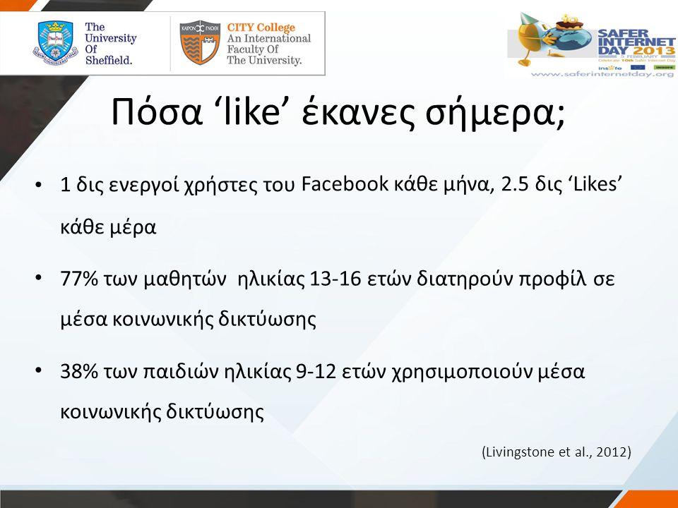Πόσα 'like' 1 δις ενεργοί χρήστες του κάθε μέρα έκανες σήμερα; Facebook κάθε μήνα, 2.5 δις 'Likes' 77% των μαθητών ηλικίας 13-16 ετών διατηρούν προφίλ