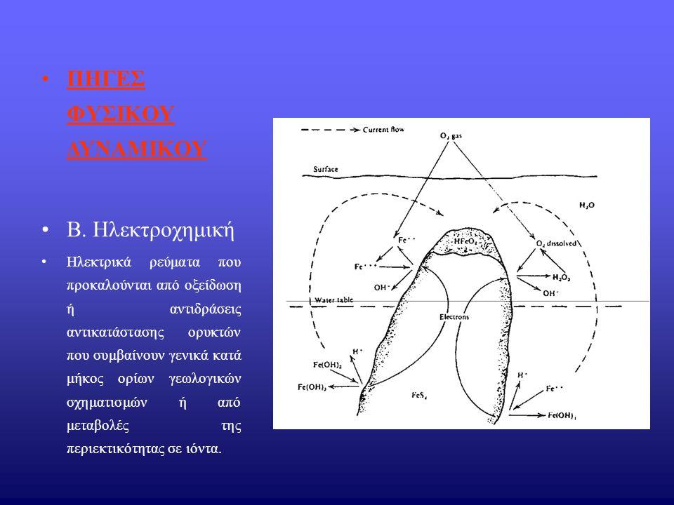ΠΗΓΕΣ ΦΥΣΙΚΟΥ ΔΥΝΑΜΙΚΟΥ Β. Ηλεκτροχημική Ηλεκτρικά ρεύματα που προκαλούνται από οξείδωση ή αντιδράσεις αντικατάστασης ορυκτών που συμβαίνουν γενικά κα