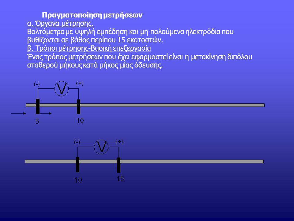 Πραγματοποίηση μετρήσεων α. Όργανα μέτρησης. Βολτόμετρο με υψηλή εμπέδηση και μη πολούμενα ηλεκτρόδια που βυθίζονται σε βάθος περίπου 15 εκατοστών. β.