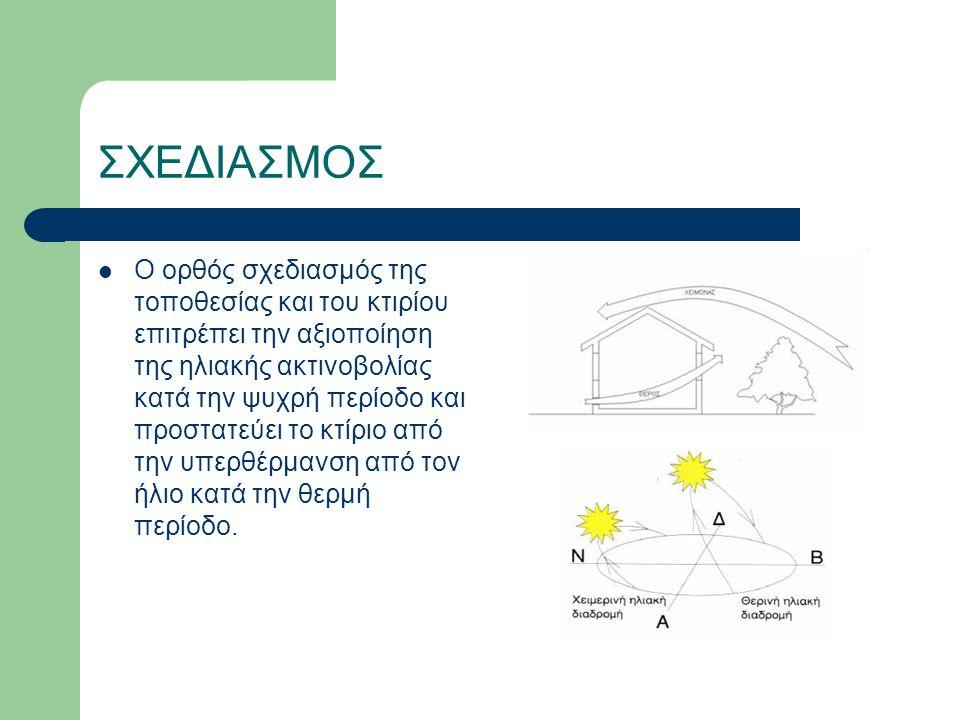 ΣΧΕΔΙΑΣΜΟΣ Ο ορθός σχεδιασμός της τοποθεσίας και του κτιρίου επιτρέπει την αξιοποίηση της ηλιακής ακτινοβολίας κατά την ψυχρή περίοδο και προστατεύει