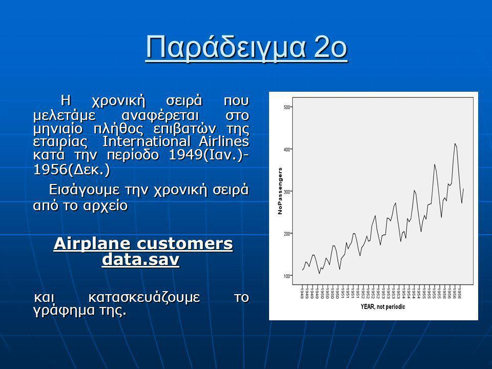 Παράδειγμα 2ο Η χρονική σειρά που μελετάμε αναφέρεται στο μηνιαίο πλήθος επιβατών της εταιρίας International Airlines κατά την περίοδο 1949(Ιαν.)- 195