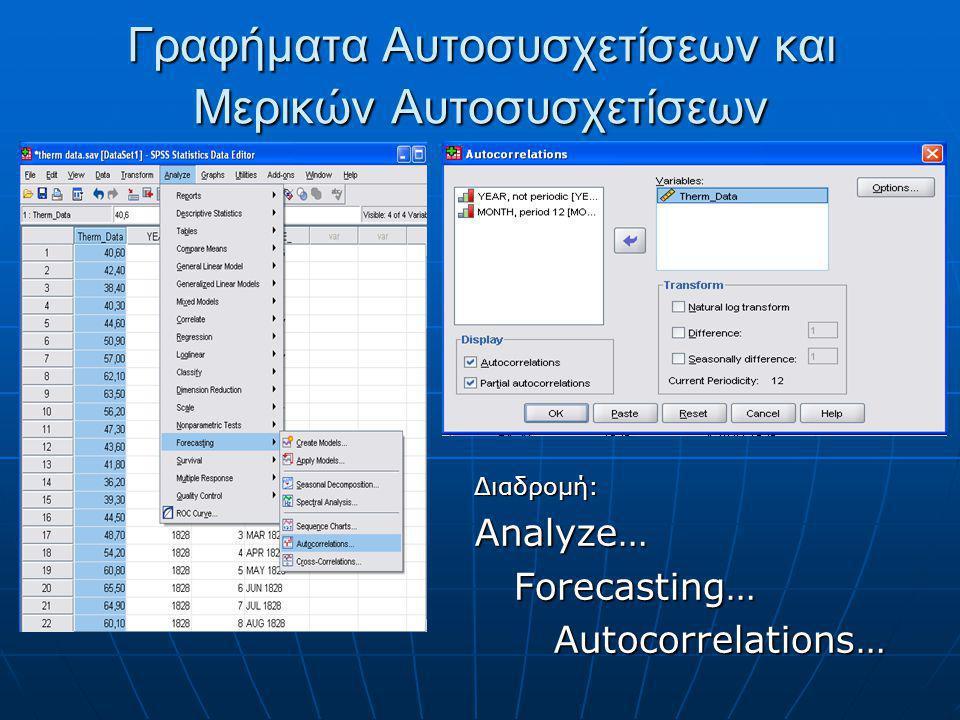 Γραφήματα Αυτοσυσχετίσεων και Μερικών Αυτοσυσχετίσεων Διαδρομή:Analyze… Forecasting… Forecasting… Autocorrelations… Autocorrelations…