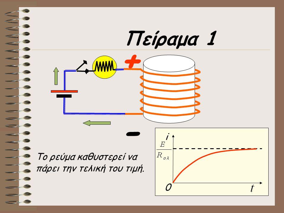 Πείραμα 1 + - Το ρεύμα καθυστερεί να πάρει την τελική του τιμή. i 0