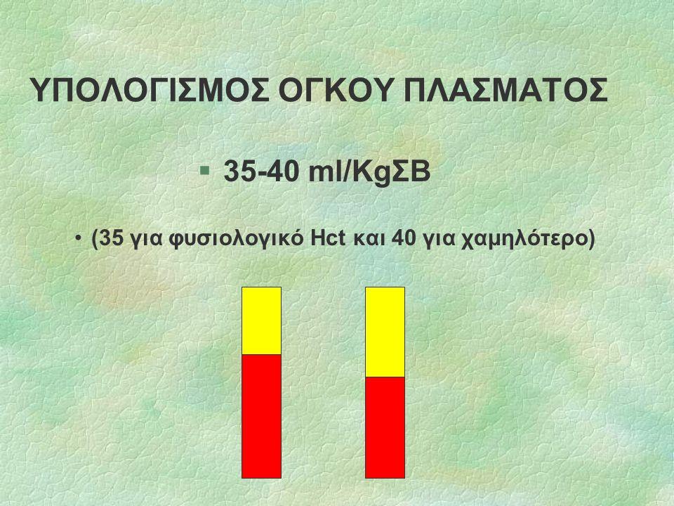 ΥΠΟΛΟΓΙΣΜΟΣ ΟΓΚΟΥ ΠΛΑΣΜΑΤΟΣ §35-40 ml/KgΣΒ (35 για φυσιολογικό Hct και 40 για χαμηλότερο)