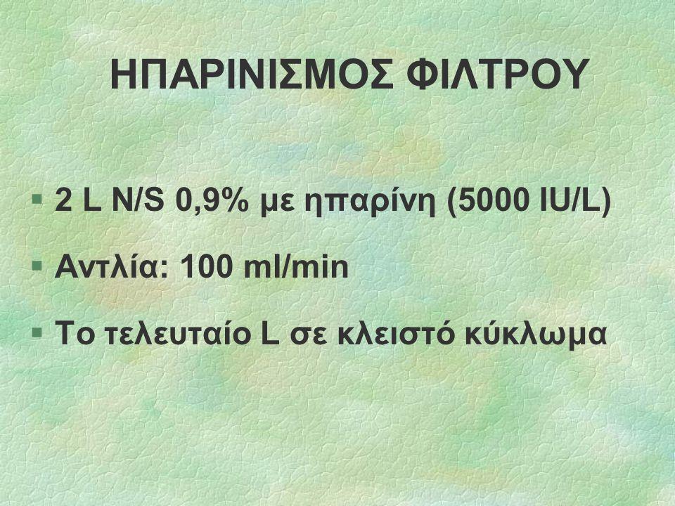 ΗΠΑΡΙΝΙΣΜΟΣ ΦΙΛΤΡΟΥ §2 L Ν/S 0,9% με ηπαρίνη (5000 IU/L) §Αντλία: 100 ml/min §Το τελευταίο L σε κλειστό κύκλωμα
