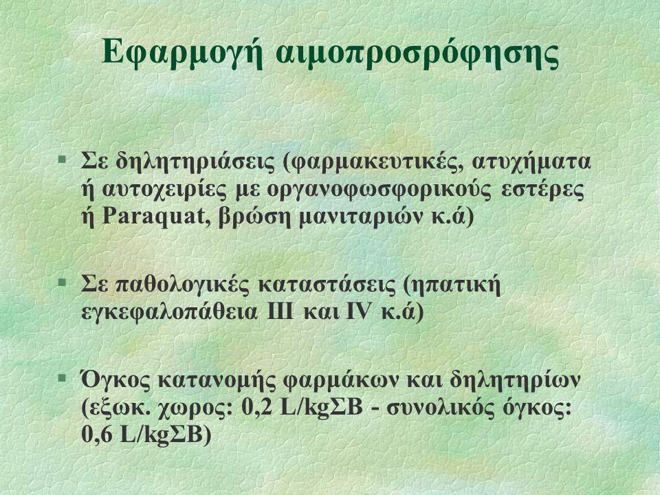 Εφαρμογή αιμοπροσρόφησης §Σε δηλητηριάσεις (φαρμακευτικές, ατυχήματα ή αυτοχειρίες με οργανοφωσφορικούς εστέρες ή Paraquat, βρώση μανιταριών κ.ά) §Σε