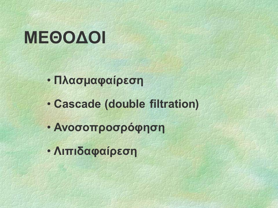 ΕΝΔΕΙΞΕΙΣ §Η πλασμαφαίρεση ενδείκνυται κυρίως στη θεραπεία ανοσολογικών νόσων που χαρακτηρίζονται από την παρουσία στον ορό αντισωμάτων ή ανοσοσυμπλεγμάτων