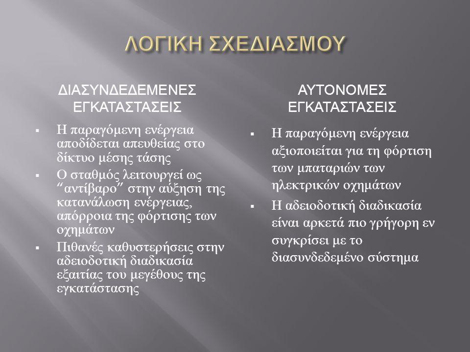 """ΔΙΑΣΥΝΔΕΔΕΜΕΝΕΣ ΕΓΚΑΤΑΣΤΑΣΕΙΣ ΑΥΤΟΝΟΜΕΣ ΕΓΚΑΤΑΣΤΑΣΕΙΣ  Η παραγόμενη ενέργεια αποδίδεται απευθείας στο δίκτυο μέσης τάσης  Ο σταθμός λειτουργεί ως """""""