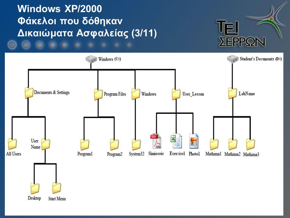 Windows XP/2000 Φάκελοι που δόθηκαν Δικαιώματα Ασφαλείας (3/11)