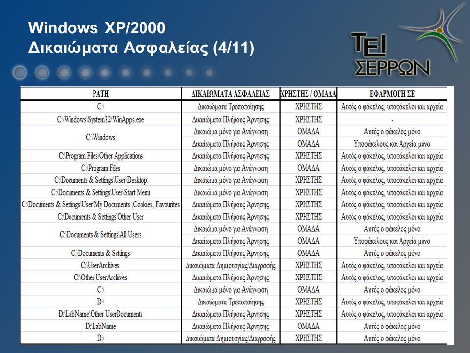 Windows XP/2000 Δικαιώματα Ασφαλείας (4/11)