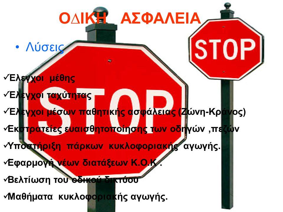 Ο∆ΙΚΗ ΑΣΦΑΛΕΙΑ Λύσεις Έλεγχοι μέθης Έλεγχοι ταχύτητας Έλεγχοι µέσων παθητικής ασφάλειας (Ζώνη-Κράνος) Εκστρατείες ευαισθητοποίησης των οδηγών,πεζών Υπ