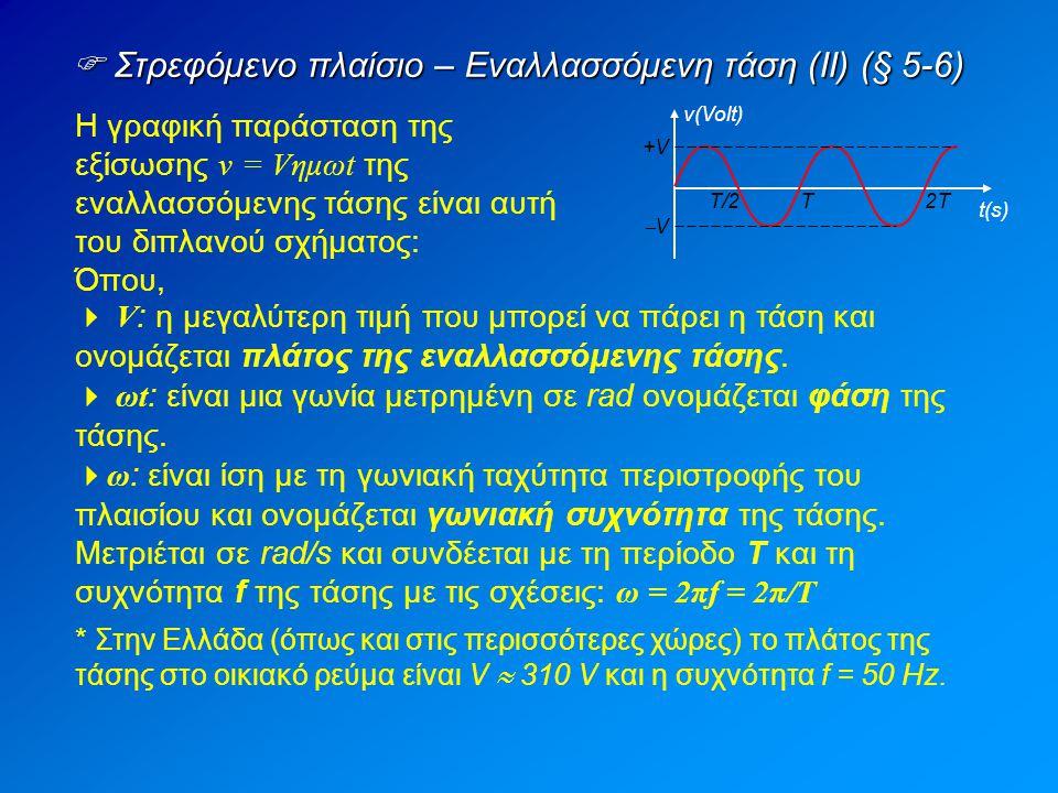 Η γραφική παράσταση της εξίσωσης v = Vημωt της εναλλασσόμενης τάσης είναι αυτή του διπλανού σχήματος:  Στρεφόμενο πλαίσιο – Εναλλασσόμενη τάση (II) (§ 5-6) v(Volt) t(s) +V VV TT/22T  V : η μεγαλύτερη τιμή που μπορεί να πάρει η τάση και ονομάζεται πλάτος της εναλλασσόμενης τάσης.
