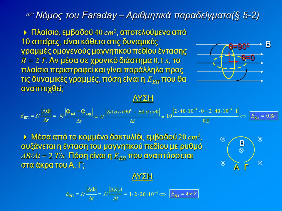  Πλαίσιο, εμβαδού 40 cm 2, αποτελούμενο από 10 σπείρες, είναι κάθετο στις δυναμικές γραμμές ομογενούς μαγνητικού πεδίου έντασης Β = 2 T.